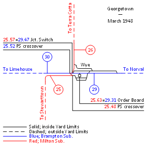 Simplified schematic of Brampton and Milton Subdivision trackage at Georgetown.